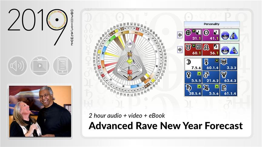Advanced Rave New Year Forecast 2019 & Webinar