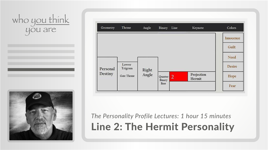Line 2 - The Hermit Personality