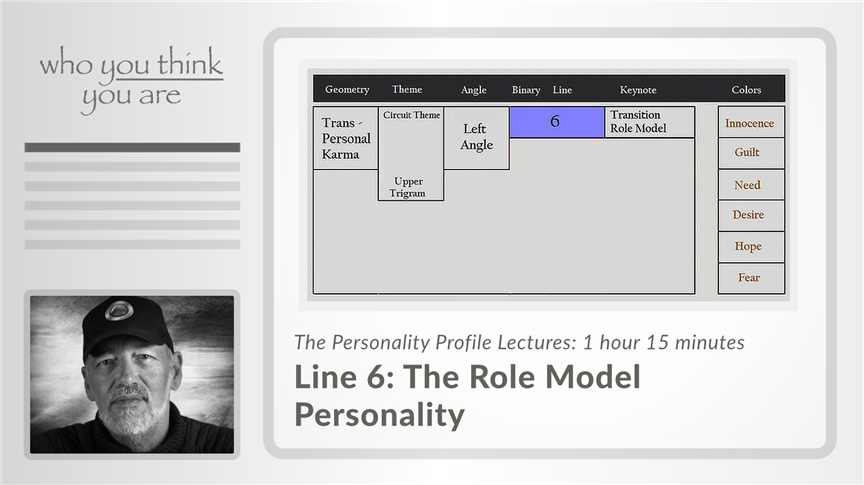Line 6 - The Role Model Personality