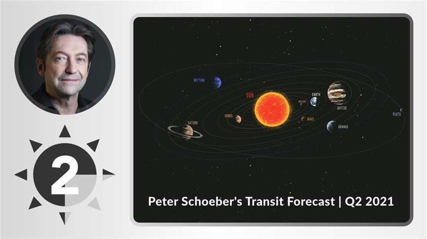 Transit Forecast | Q2 2021