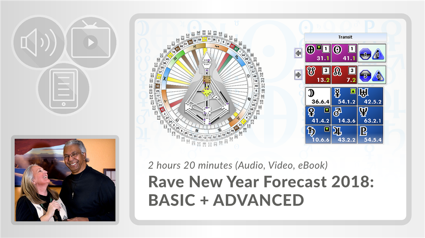 Rave New Year Forecast 2018: Basic & Advanced