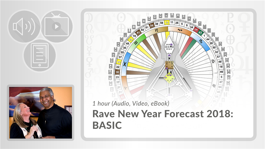 Rave New Year Forecast 2018: Basic