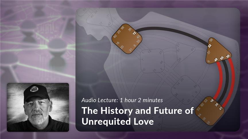 The History and Future of Unrequited Love