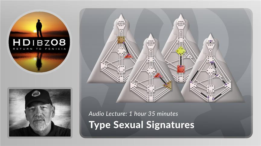 Type Sexual Signatures