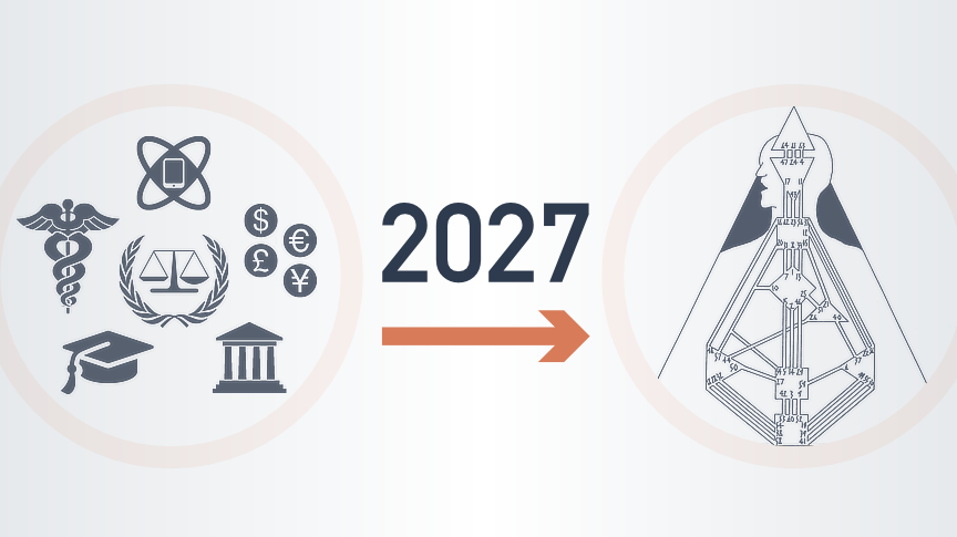 2027: The New Global Cycle