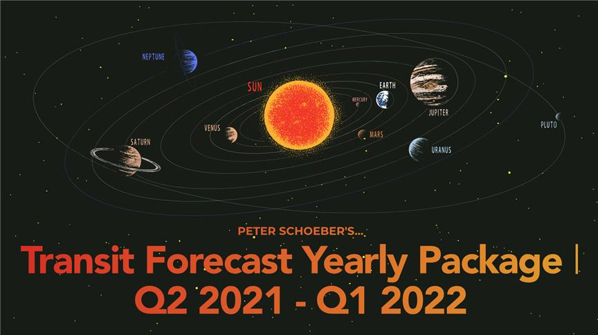 Transit Forecast Yearly Package | Q2 2021 - Q1 2022
