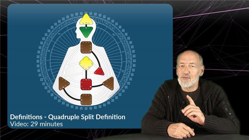 Quadruple Split Definition