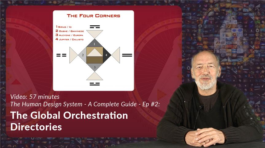 The Global Orchestration Directories