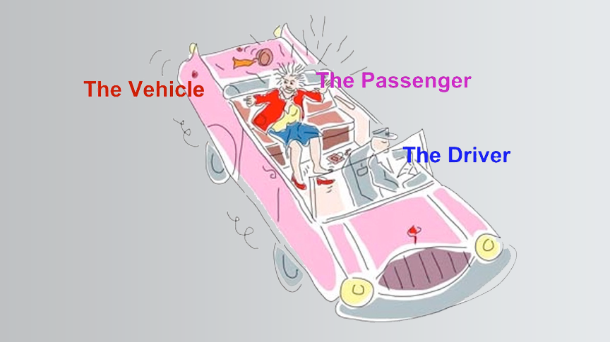 Transformation - The Passenger's Journey